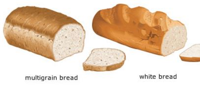 dictionary example: breads